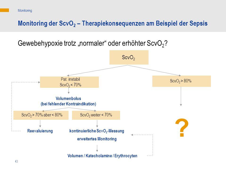 43 Monitoring der ScvO 2 – Therapiekonsequenzen am Beispiel der Sepsis ScvO 2 Pat. instabil ScvO 2 < 70% Reevaluierung Monitoring ScvO 2 > 80% Gewebeh