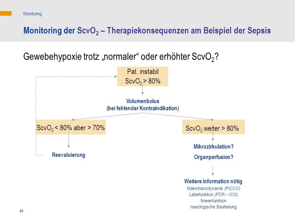 44 Monitoring der ScvO 2 – Therapiekonsequenzen am Beispiel der Sepsis Pat. instabil ScvO 2 > 80% ScvO 2 70% Reevaluierung Monitoring ScvO 2 weiter >