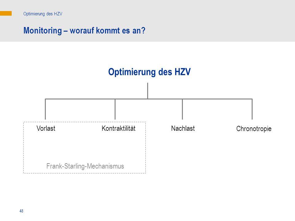 48 Optimierung des HZV VorlastKontraktilitätNachlast Chronotropie Frank-Starling-Mechanismus Monitoring – worauf kommt es an? Optimierung des HZV 48