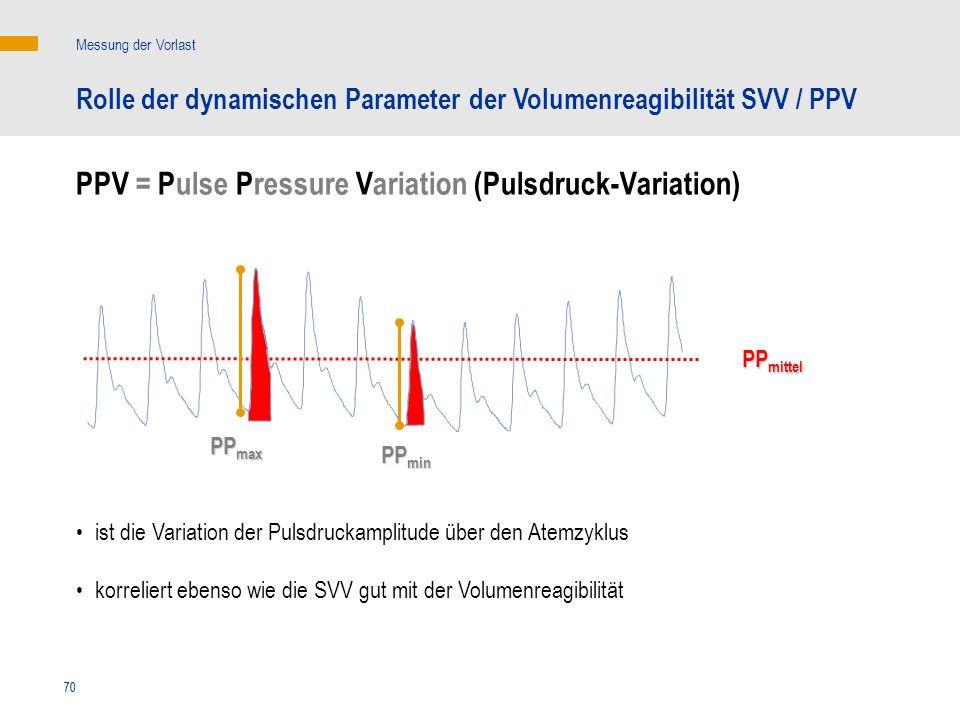 70 Messung der Vorlast Rolle der dynamischen Parameter der Volumenreagibilität SVV / PPV PPV = Pulse Pressure Variation (Pulsdruck-Variation) ist die