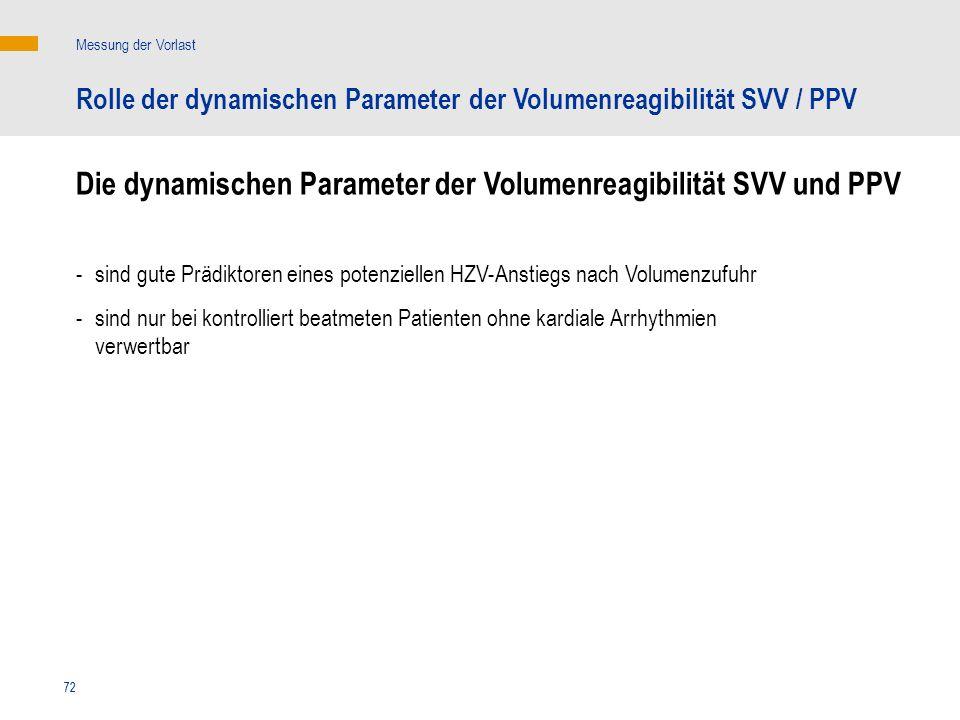 72 Die dynamischen Parameter der Volumenreagibilität SVV und PPV Messung der Vorlast Rolle der dynamischen Parameter der Volumenreagibilität SVV / PPV