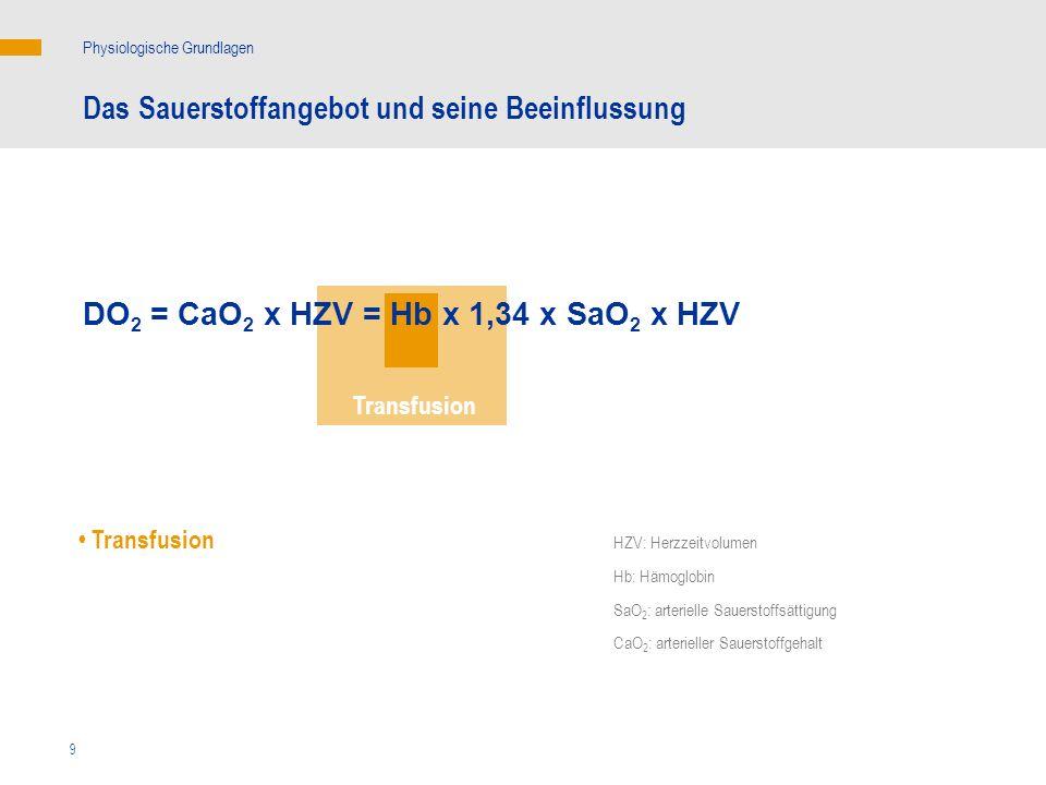 9 Das Sauerstoffangebot und seine Beeinflussung Physiologische Grundlagen DO 2 = CaO 2 x HZV = Hb x 1,34 x SaO 2 x HZV Transfusion HZV: Herzzeitvolume