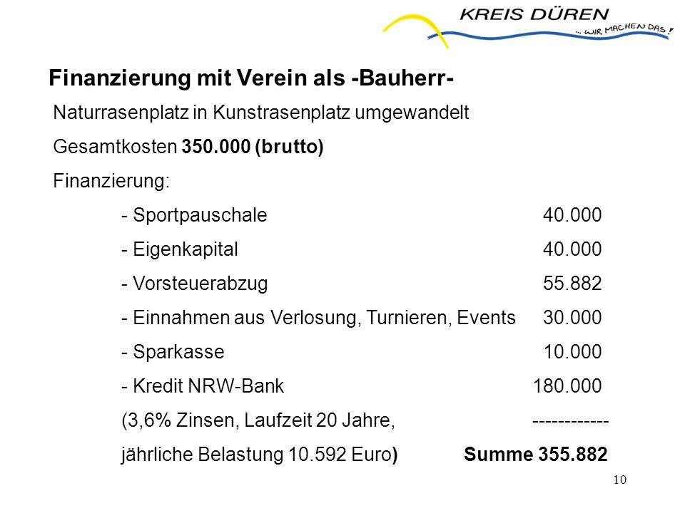 10 Finanzierung mit Verein als -Bauherr- Naturrasenplatz in Kunstrasenplatz umgewandelt Gesamtkosten 350.000 (brutto) Finanzierung: - Sportpauschale 4