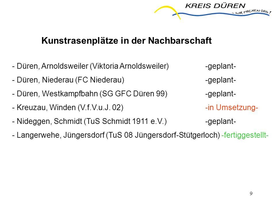 9 Kunstrasenplätze in der Nachbarschaft - Düren, Arnoldsweiler (Viktoria Arnoldsweiler)-geplant- - Düren, Niederau (FC Niederau)-geplant- - Düren, Wes