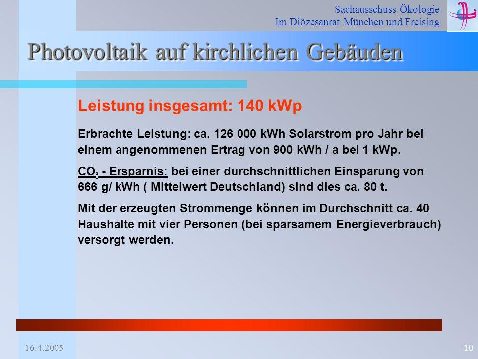 Sachausschuss Ökologie Im Diözesanrat München und Freising 16.4.200510 Photovoltaik auf kirchlichen Gebäuden Leistung insgesamt: 140 kWp Erbrachte Lei