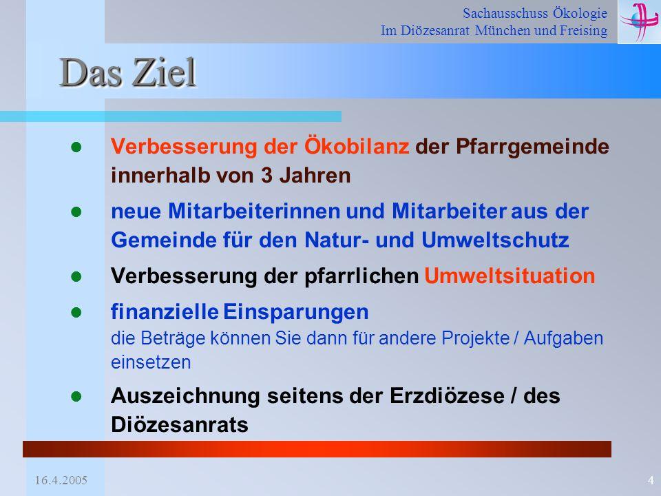 Sachausschuss Ökologie Im Diözesanrat München und Freising 16.4.20054 Das Ziel Verbesserung der Ökobilanz der Pfarrgemeinde innerhalb von 3 Jahren neu