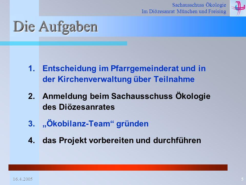 Sachausschuss Ökologie Im Diözesanrat München und Freising 16.4.20055 Die Aufgaben 1.Entscheidung im Pfarrgemeinderat und in der Kirchenverwaltung übe