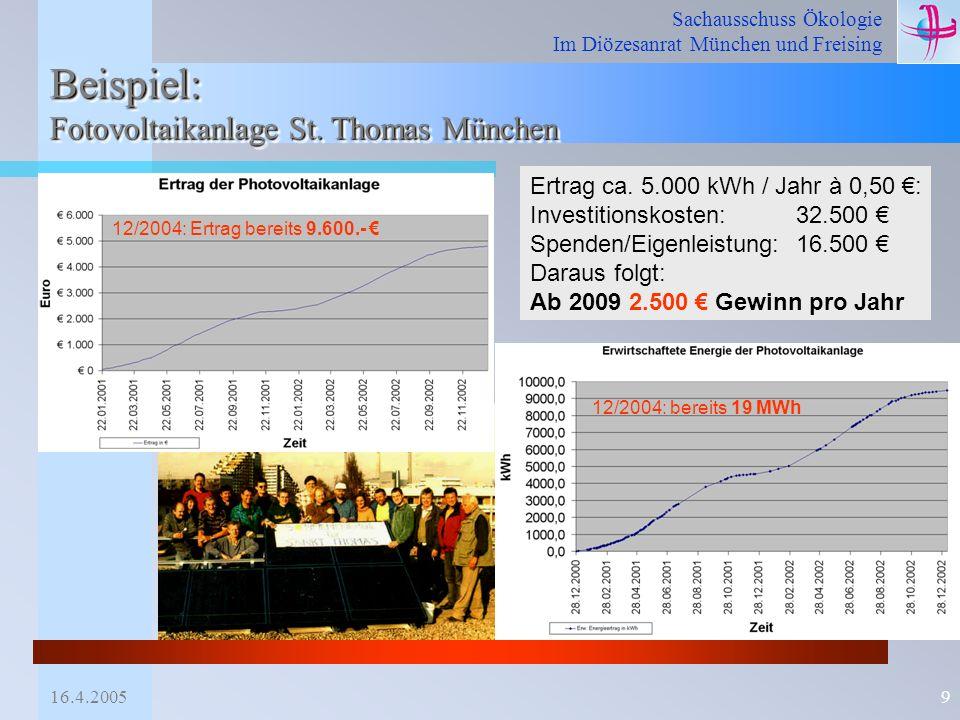 Sachausschuss Ökologie Im Diözesanrat München und Freising 16.4.20059 Beispiel: Fotovoltaikanlage St. Thomas München Ertrag ca. 5.000 kWh / Jahr à 0,5