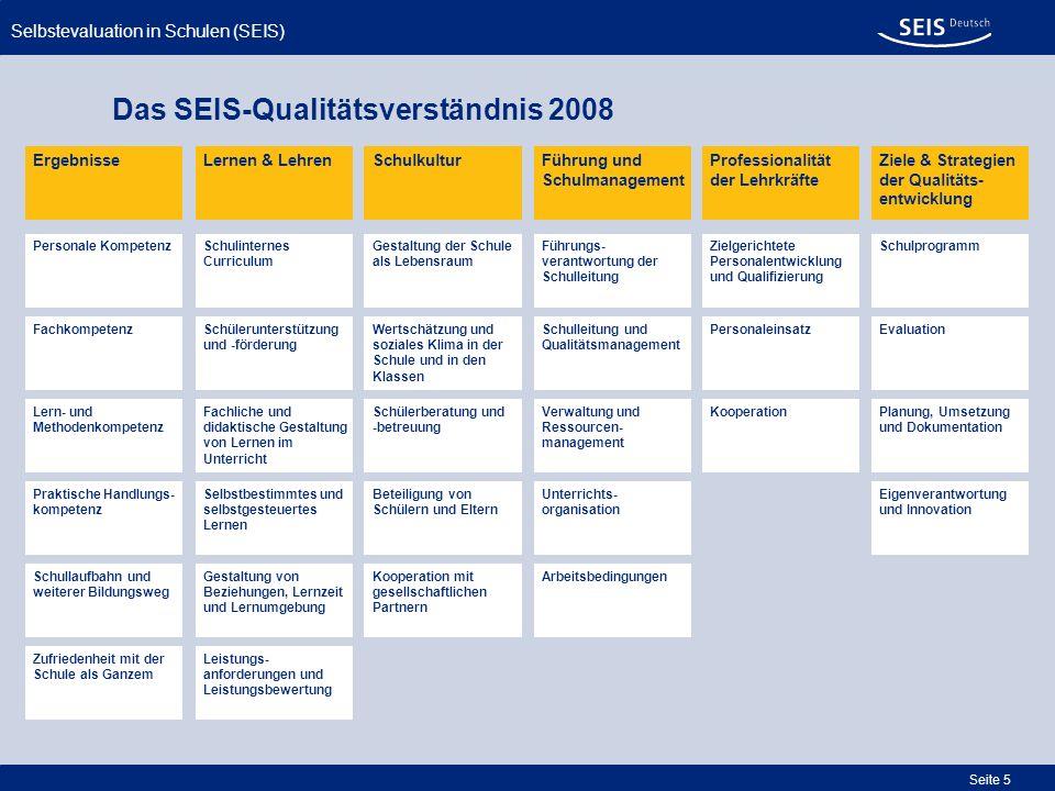 Selbstevaluation in Schulen (SEIS) Seite 5 Das SEIS-Qualitätsverständnis 2008 ErgebnisseLernen & Lehren Praktische Handlungs- kompetenz Personale Komp