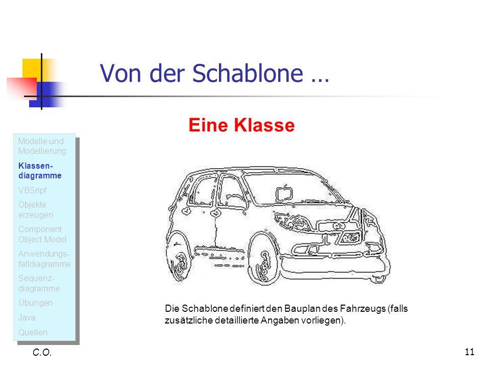 11 Von der Schablone … C.O. Die Schablone definiert den Bauplan des Fahrzeugs (falls zusätzliche detaillierte Angaben vorliegen). Eine Klasse Modelle