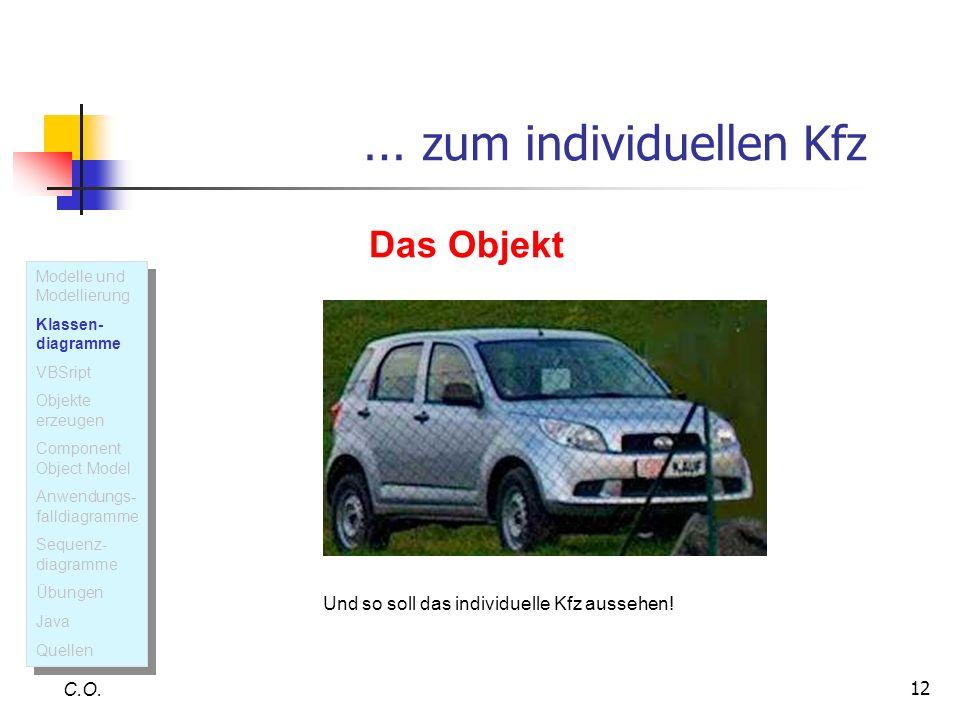 12 … zum individuellen Kfz C.O. Und so soll das individuelle Kfz aussehen! Das Objekt Modelle und Modellierung Klassen- diagramme VBSript Objekte erze