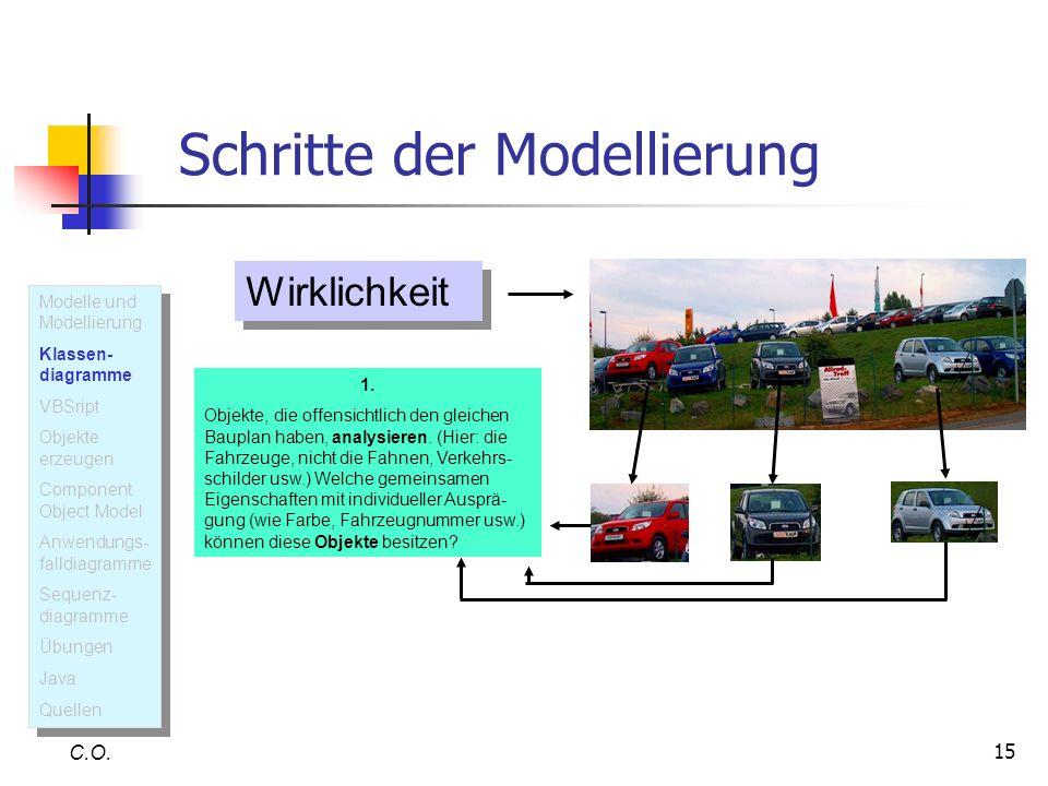 15 Schritte der Modellierung C.O. Wirklichkeit 1. Objekte, die offensichtlich den gleichen Bauplan haben, analysieren. (Hier: die Fahrzeuge, nicht die