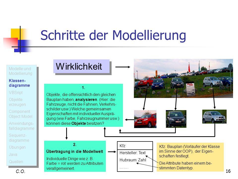 16 Schritte der Modellierung C.O. Wirklichkeit 1. Objekte, die offensichtlich den gleichen Bauplan haben, analysieren. (Hier: die Fahrzeuge, nicht die