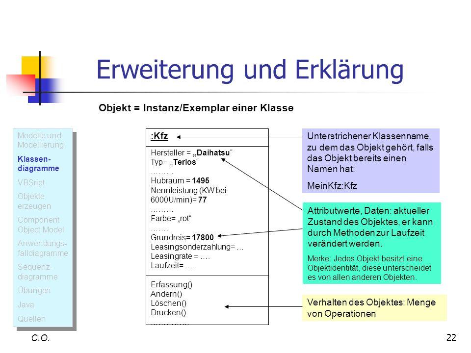 22 Erweiterung und Erklärung C.O. :Kfz Hersteller = Daihatsu Typ= Terios ……… Hubraum = 1495 Nennleistung (KW bei 6000U/min)= 77 ……… Farbe= rot ……. Gru