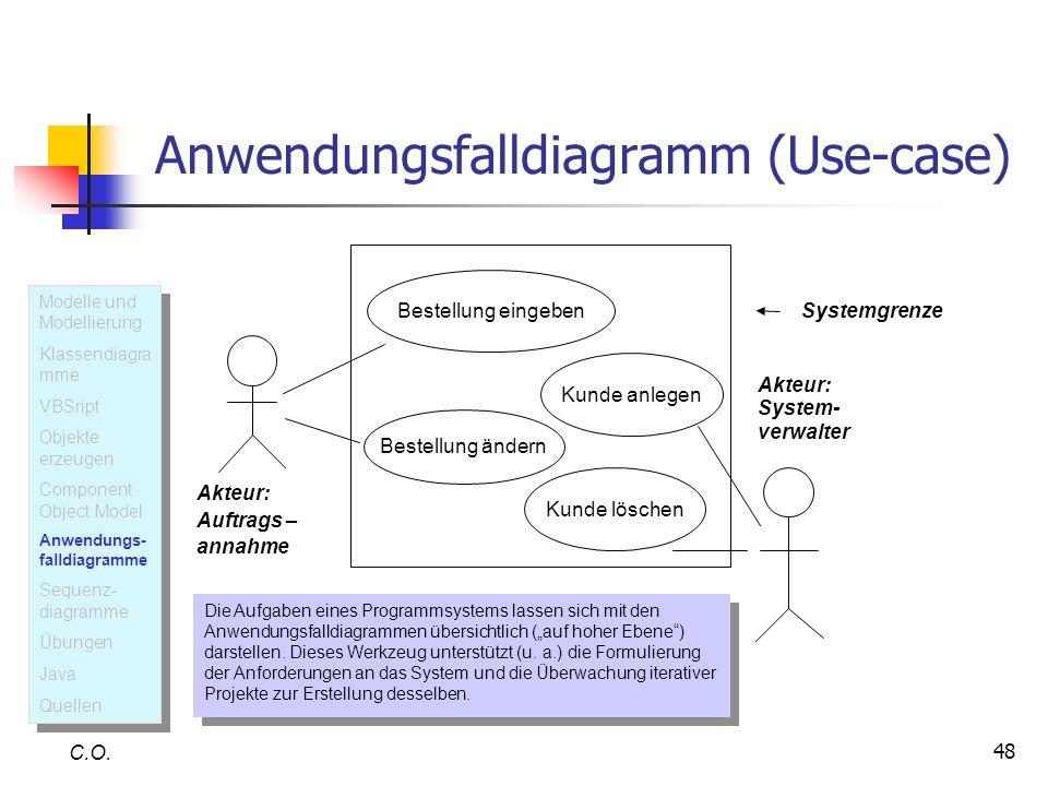 48 Anwendungsfalldiagramm (Use-case) C.O. Bestellung eingeben Bestellung ändern Kunde anlegen Kunde löschen Akteur: Auftrags – annahme Akteur: System-