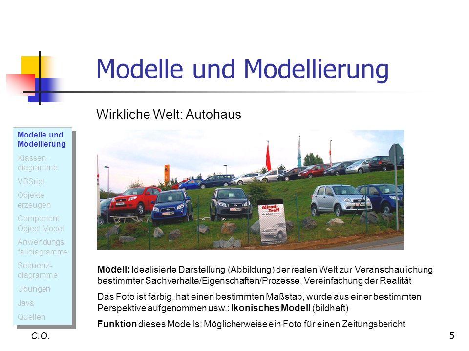 5 Modelle und Modellierung C.O. Wirkliche Welt: Autohaus Modell: Idealisierte Darstellung (Abbildung) der realen Welt zur Veranschaulichung bestimmter