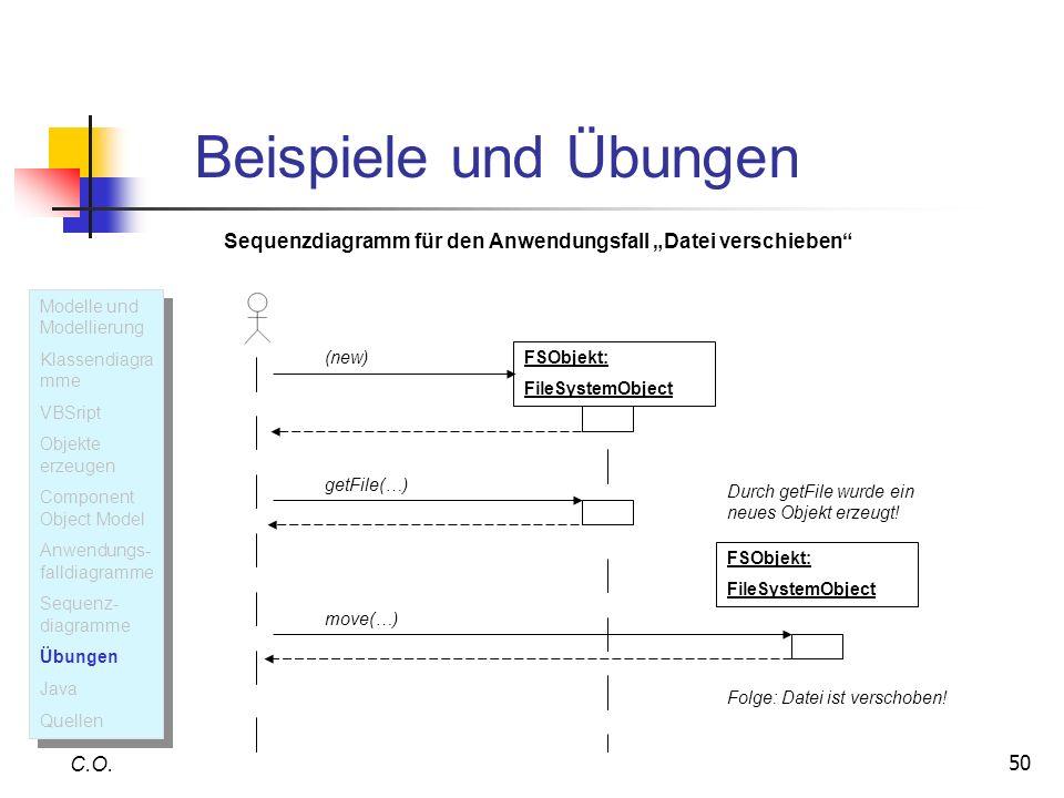 50 Beispiele und Übungen C.O. Sequenzdiagramm für den Anwendungsfall Datei verschieben FSObjekt: FileSystemObject (new) FSObjekt: FileSystemObject get