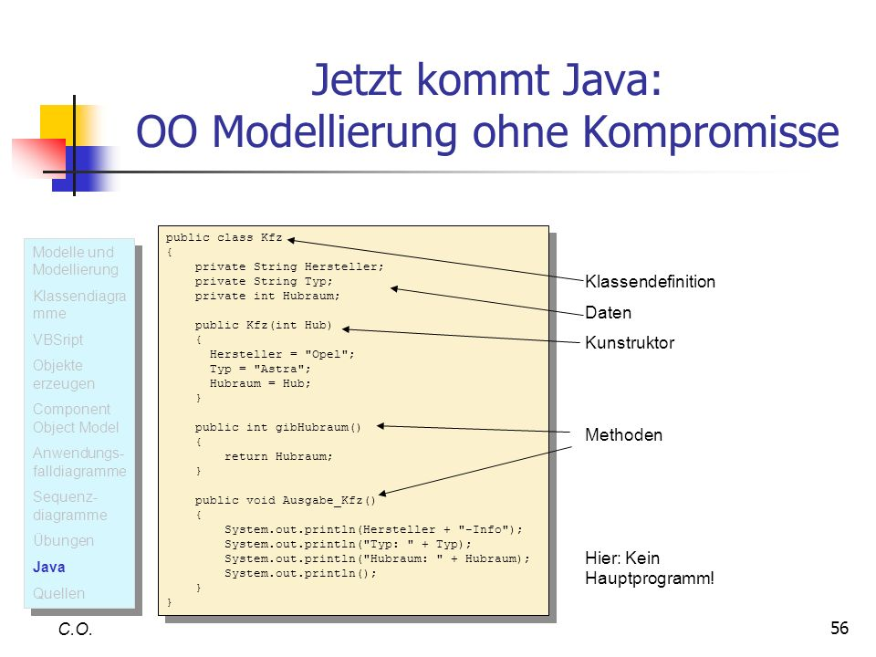 56 Jetzt kommt Java: OO Modellierung ohne Kompromisse C.O. public class Kfz { private String Hersteller; private String Typ; private int Hubraum; publ