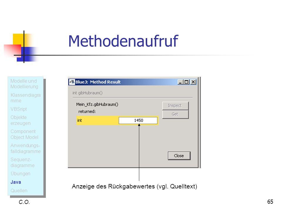 65 C.O. Anzeige des Rückgabewertes (vgl. Quelltext) Modelle und Modellierung Klassendiagra mme VBSript Objekte erzeugen Component Object Model Anwendu