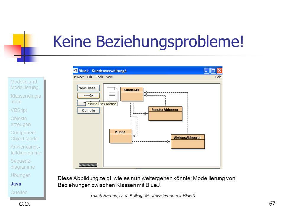 67 C.O. Modelle und Modellierung Klassendiagra mme VBSript Objekte erzeugen Component Object Model Anwendungs- falldiagramme Sequenz- diagramme Übunge