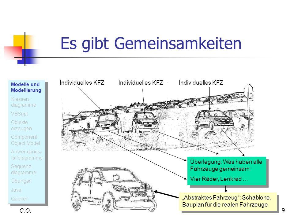 9 Es gibt Gemeinsamkeiten C.O. Überlegung: Was haben alle Fahrzeuge gemeinsam: Vier Räder, Lenkrad … Überlegung: Was haben alle Fahrzeuge gemeinsam: V