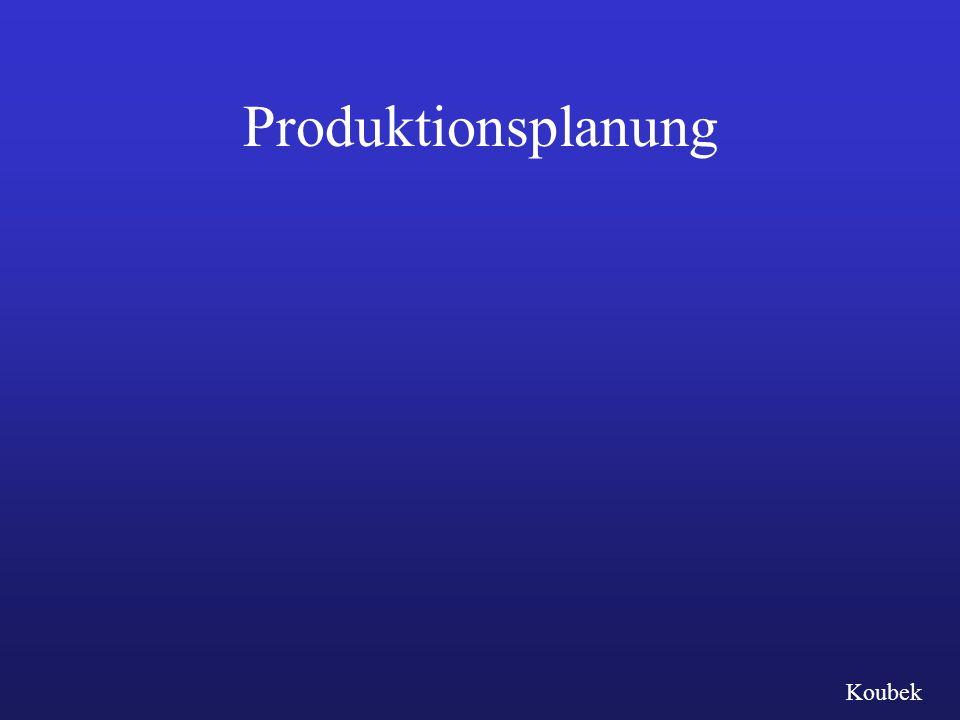 Produktionsplanung Programmplanung -Auswahl der Produktfelder -Variation von Produkten -Neue Anwendungsgebiete -Produktionsprogramm nach Zeit, Mengen, Produktarten Durchführungsplanung -Betriebsgröße -Technologie -Standort -Ressourcenausstattung -Fertigungsarten -Instandhaltung -Kapazitäts,-Durchlauf- terminierung -Maschinenbelegung strategisch taktisch operativ Umfang Koubek