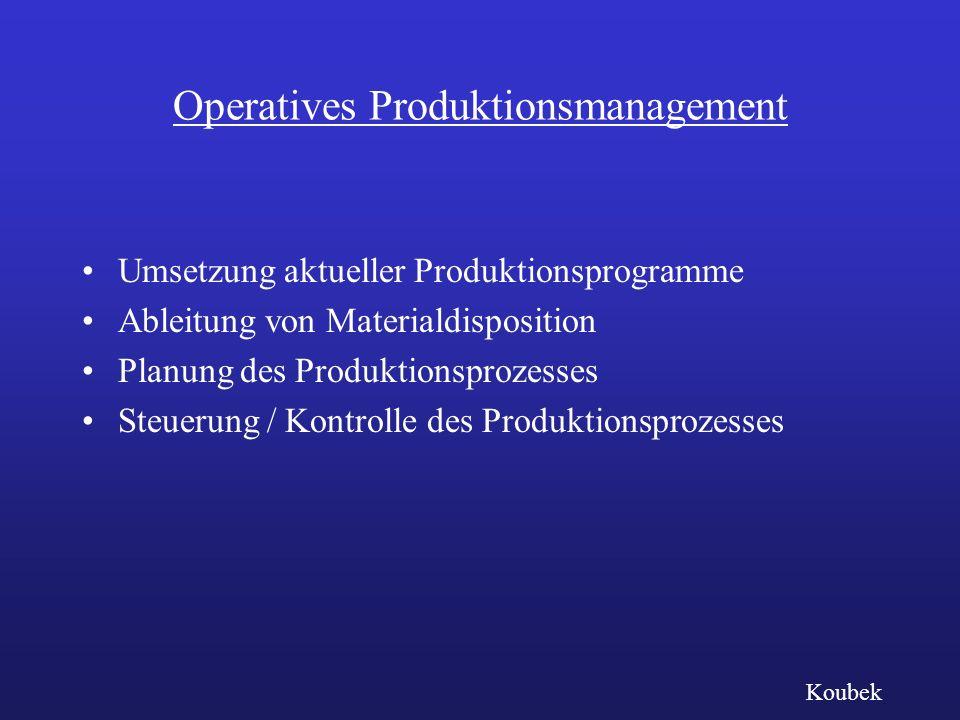 Operatives Produktionsmanagement Umsetzung aktueller Produktionsprogramme Ableitung von Materialdisposition Planung des Produktionsprozesses Steuerung