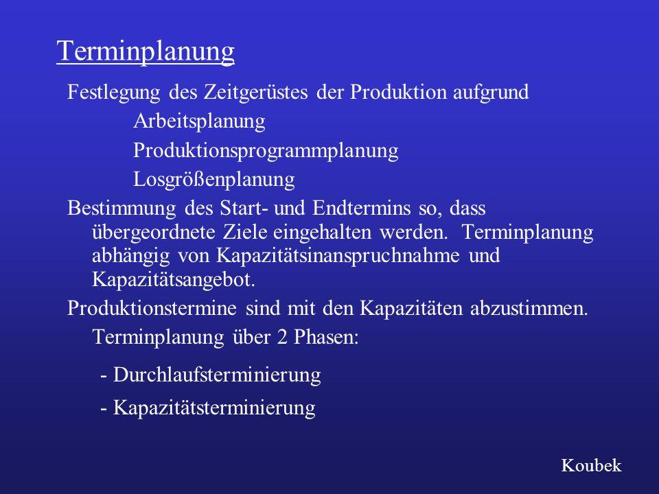 Terminplanung Festlegung des Zeitgerüstes der Produktion aufgrund Arbeitsplanung Produktionsprogrammplanung Losgrößenplanung Bestimmung des Start- und