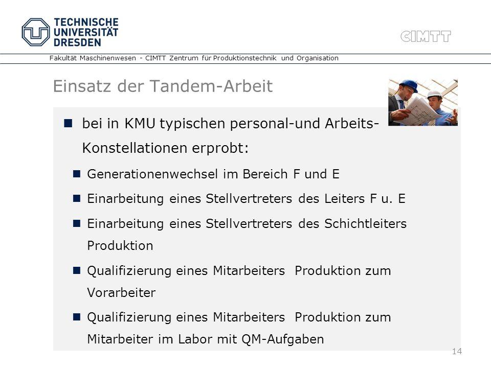 14 Fakultät Maschinenwesen - CIMTT Zentrum für Produktionstechnik und Organisation Einsatz der Tandem-Arbeit bei in KMU typischen personal-und Arbeits