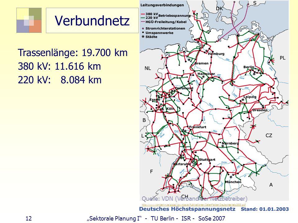12 Sektorale Planung I - TU Berlin - ISR - SoSe 2007 Verbundnetz Trassenlänge: 19.700 km 380 kV: 11.616 km 220 kV: 8.084 km Quelle: VDN (Verband der N