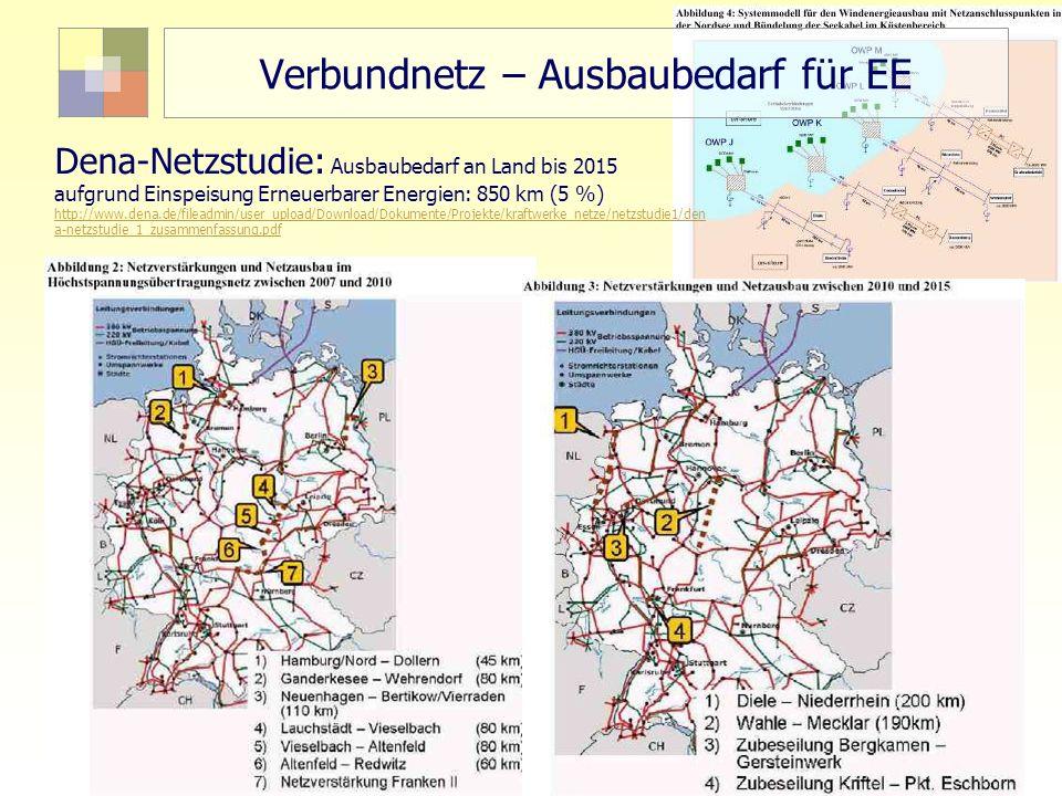 13 Sektorale Planung I - TU Berlin - ISR - SoSe 2007 Verbundnetz – Ausbaubedarf für EE Dena-Netzstudie: Ausbaubedarf an Land bis 2015 aufgrund Einspei