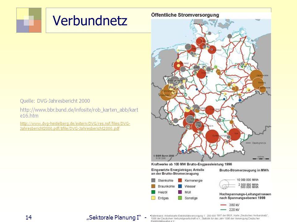 14 Sektorale Planung I - TU Berlin - ISR - SoSe 2007 Verbundnetz Quelle: DVG-Jahresbericht 2000 http://www.bbr.bund.de/infosite/rob_karten_abb/kart e1