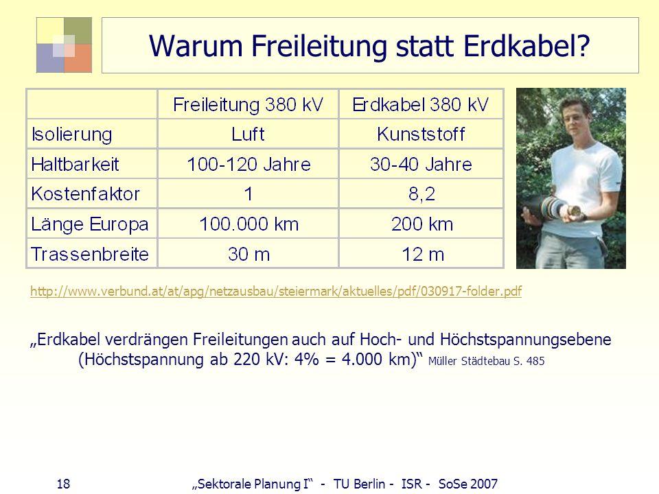 18 Sektorale Planung I - TU Berlin - ISR - SoSe 2007 Warum Freileitung statt Erdkabel? http://www.verbund.at/at/apg/netzausbau/steiermark/aktuelles/pd