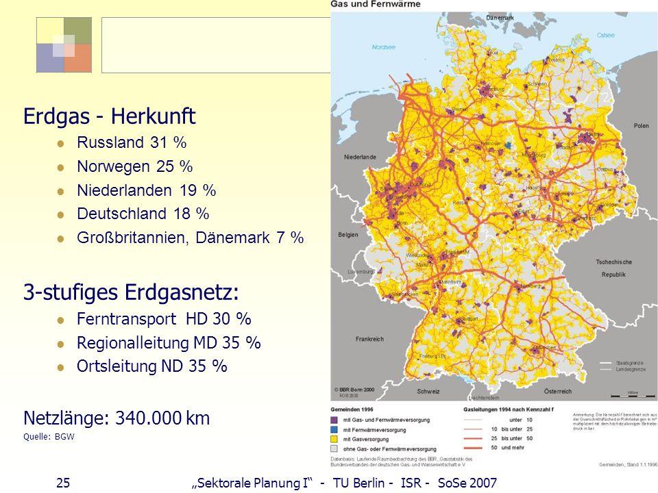 25 Sektorale Planung I - TU Berlin - ISR - SoSe 2007 Gas Erdgas - Herkunft Russland 31 % Norwegen 25 % Niederlanden 19 % Deutschland 18 % Großbritanni