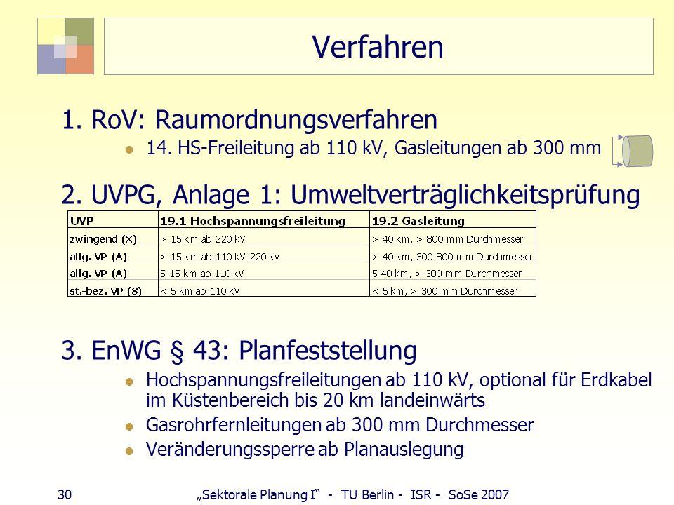 30 Sektorale Planung I - TU Berlin - ISR - SoSe 2007 Verfahren 1. RoV: Raumordnungsverfahren 14. HS-Freileitung ab 110 kV, Gasleitungen ab 300 mm 2. U