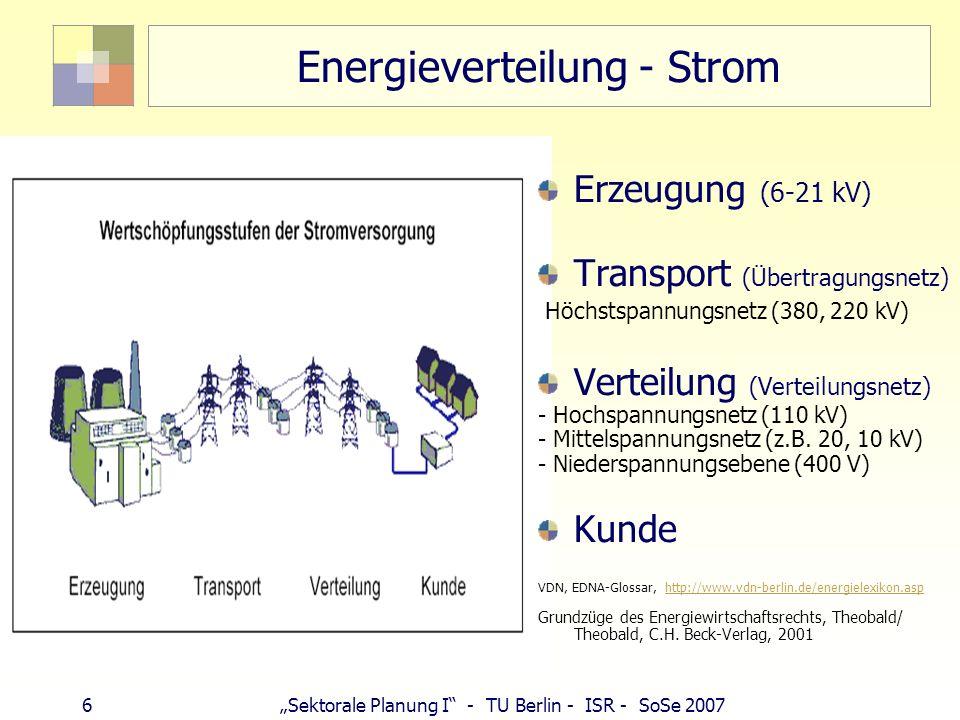 6 Sektorale Planung I - TU Berlin - ISR - SoSe 2007 Energieverteilung - Strom Erzeugung (6-21 kV) Transport (Übertragungsnetz) Höchstspannungsnetz (38