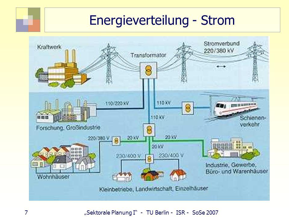 7 Sektorale Planung I - TU Berlin - ISR - SoSe 2007 Energieverteilung - Strom