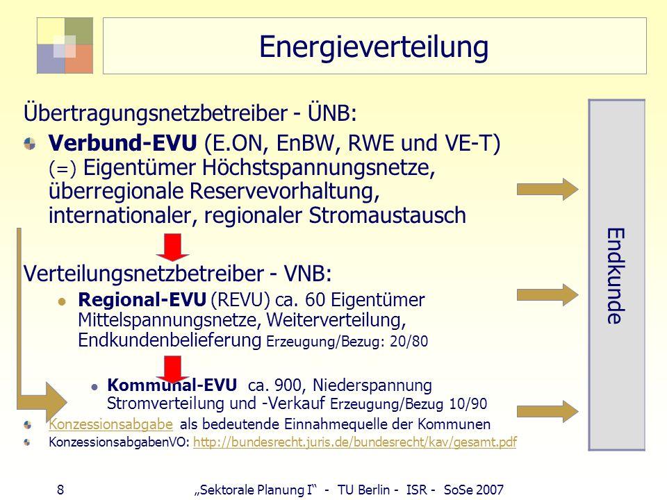 8 Sektorale Planung I - TU Berlin - ISR - SoSe 2007 Energieverteilung Übertragungsnetzbetreiber - ÜNB: Verbund-EVU (E.ON, EnBW, RWE und VE-T) (=) Eige