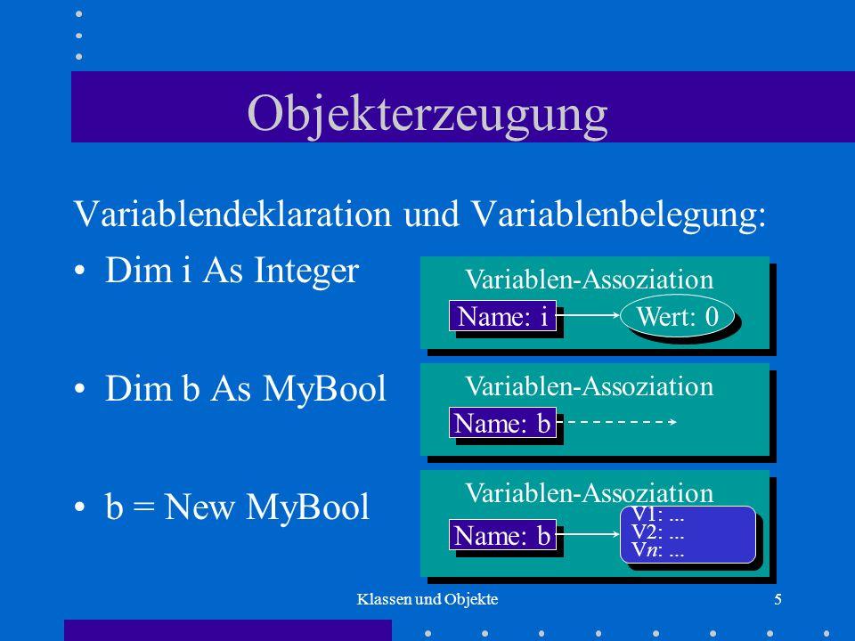 Klassen und Objekte6 Das Undefinierte Dim b as MyBool Set b = Nothing b.method() ist undefiniert Nothing kann nichts Nothing macht nichts Auf Nothing kann man nicht zugreifen Nothing ist die Verkörperung des NICHTS Name: b Variablen-Assoziation Nothing