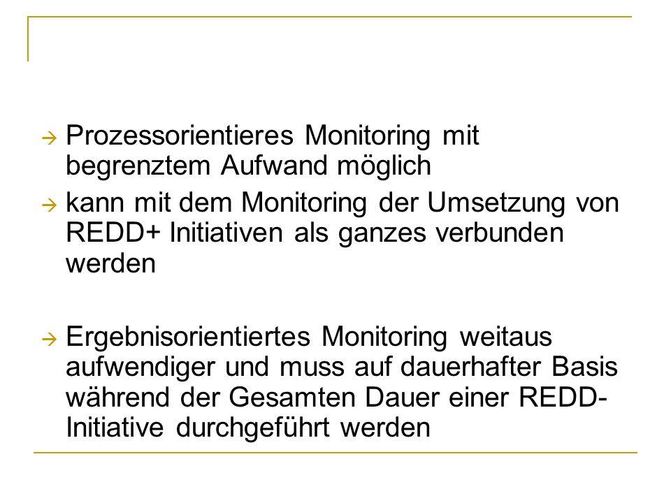 Prozessorientieres Monitoring mit begrenztem Aufwand möglich kann mit dem Monitoring der Umsetzung von REDD+ Initiativen als ganzes verbunden werden Ergebnisorientiertes Monitoring weitaus aufwendiger und muss auf dauerhafter Basis während der Gesamten Dauer einer REDD- Initiative durchgeführt werden