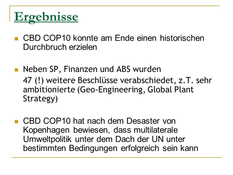 Ergebnisse CBD COP10 konnte am Ende einen historischen Durchbruch erzielen Neben SP, Finanzen und ABS wurden 47 (!) weitere Beschlüsse verabschiedet, z.T.
