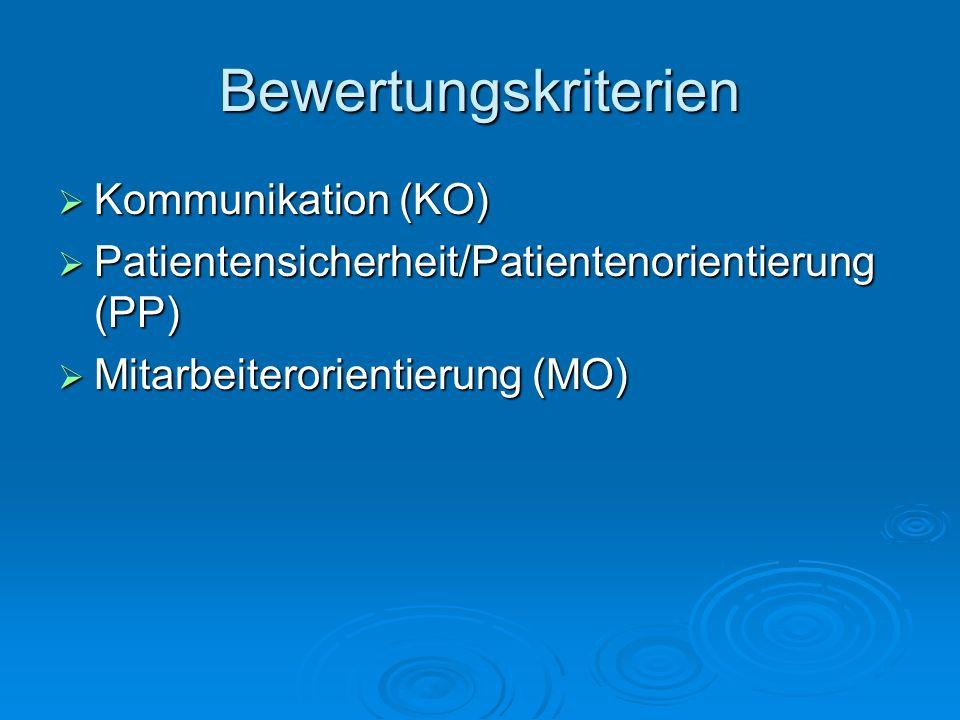 Bewertungskriterien Kommunikation (KO) Kommunikation (KO) Patientensicherheit/Patientenorientierung (PP) Patientensicherheit/Patientenorientierung (PP) Mitarbeiterorientierung (MO) Mitarbeiterorientierung (MO)