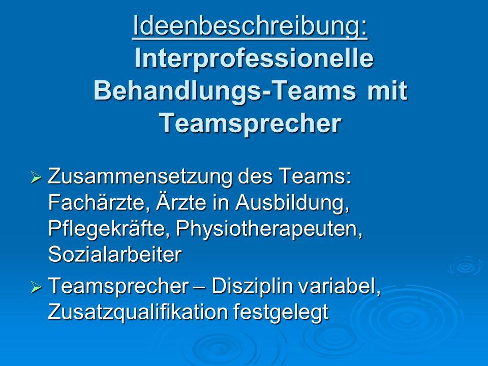 Ideenbeschreibung: Interprofessionelle Behandlungs-Teams mit Teamsprecher Zusammensetzung des Teams: Fachärzte, Ärzte in Ausbildung, Pflegekräfte, Physiotherapeuten, Sozialarbeiter Zusammensetzung des Teams: Fachärzte, Ärzte in Ausbildung, Pflegekräfte, Physiotherapeuten, Sozialarbeiter Teamsprecher – Disziplin variabel, Zusatzqualifikation festgelegt Teamsprecher – Disziplin variabel, Zusatzqualifikation festgelegt