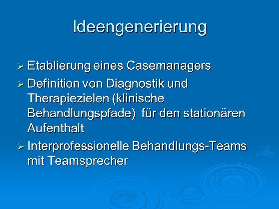 Ideengenerierung Etablierung eines Casemanagers Etablierung eines Casemanagers Definition von Diagnostik und Therapiezielen (klinische Behandlungspfade) für den stationären Aufenthalt Definition von Diagnostik und Therapiezielen (klinische Behandlungspfade) für den stationären Aufenthalt Interprofessionelle Behandlungs-Teams mit Teamsprecher Interprofessionelle Behandlungs-Teams mit Teamsprecher
