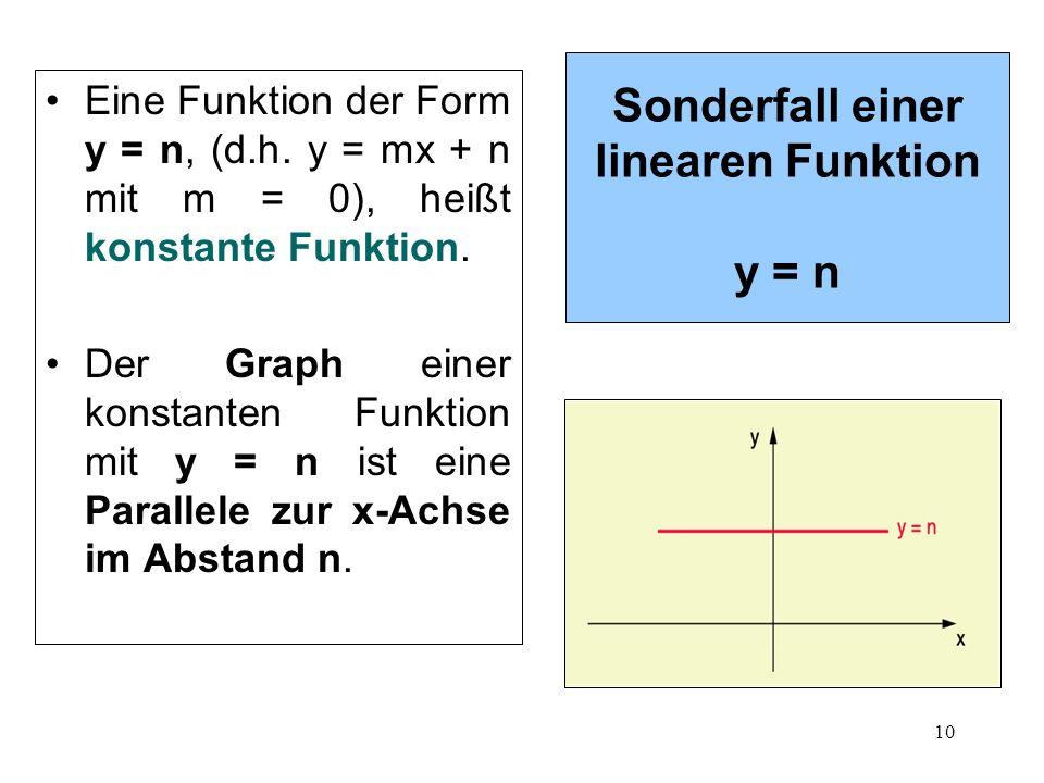 10 Sonderfall einer linearen Funktion y = n Eine Funktion der Form y = n, (d.h. y = mx + n mit m = 0), heißt konstante Funktion. Der Graph einer konst