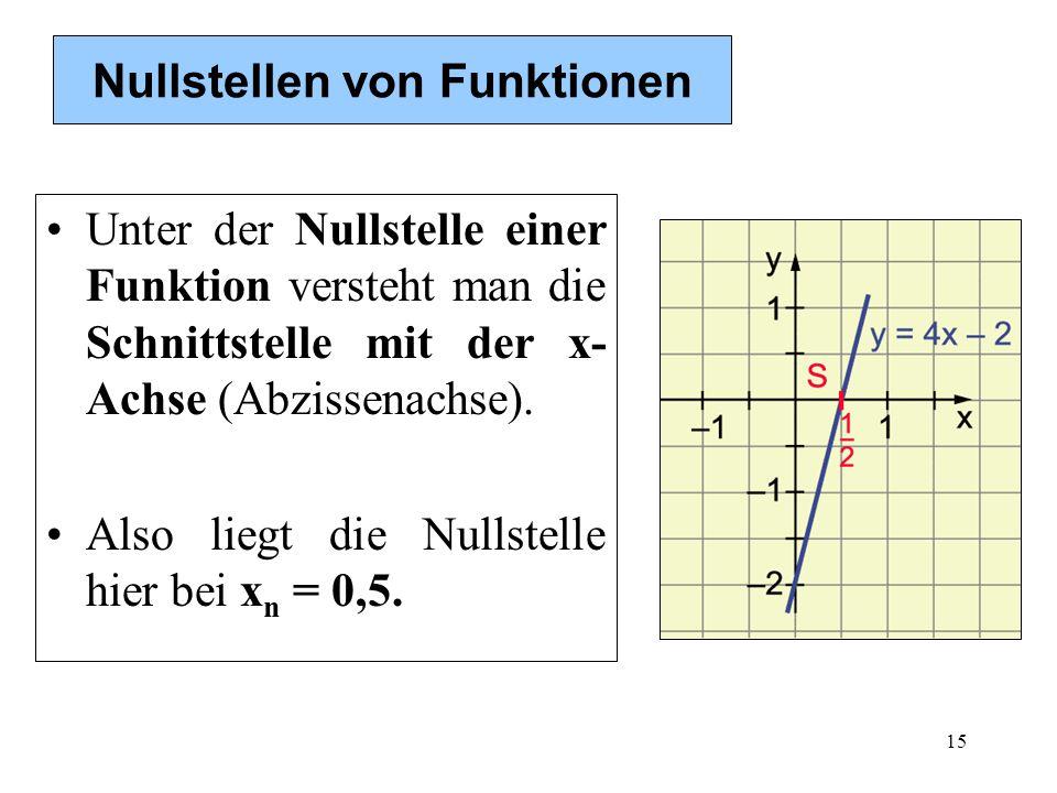 15 Nullstellen von Funktionen Unter der Nullstelle einer Funktion versteht man die Schnittstelle mit der x- Achse (Abzissenachse). Also liegt die Null