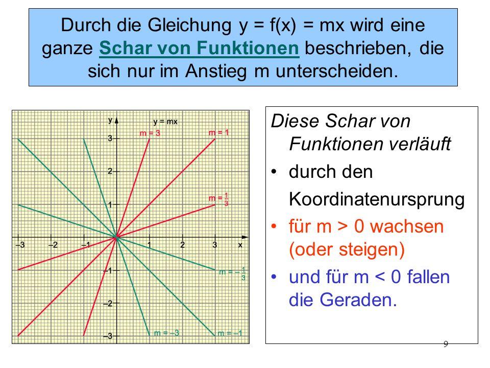 9 Durch die Gleichung y = f(x) = mx wird eine ganze Schar von Funktionen beschrieben, die sich nur im Anstieg m unterscheiden. Diese Schar von Funktio