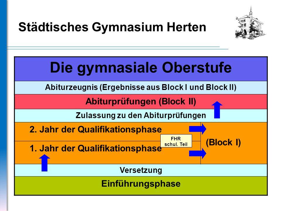 Städtisches Gymnasium Herten Wahl der vier Abiturfächer (2 LK und 2 GK) Zwei Fächer aus dem KanonDeutsch, Mathematik, Fremdsprache.