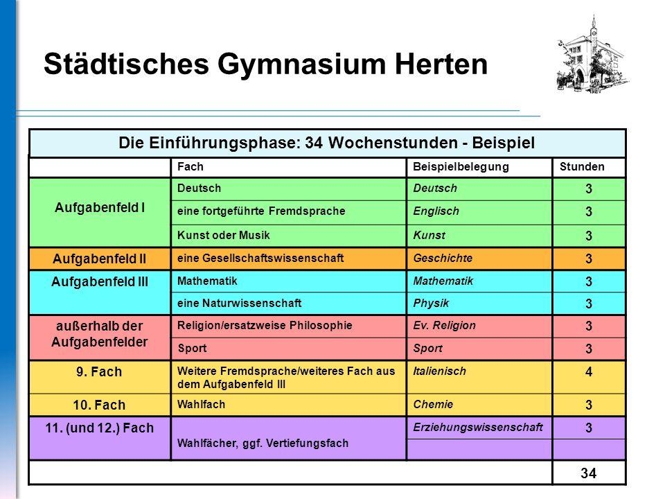 Städtisches Gymnasium Herten FachBeispielbelegungStunden Aufgabenfeld I Deutsch 3 eine fortgeführte FremdspracheEnglisch 3 Kunst oder MusikKunst 3 Auf