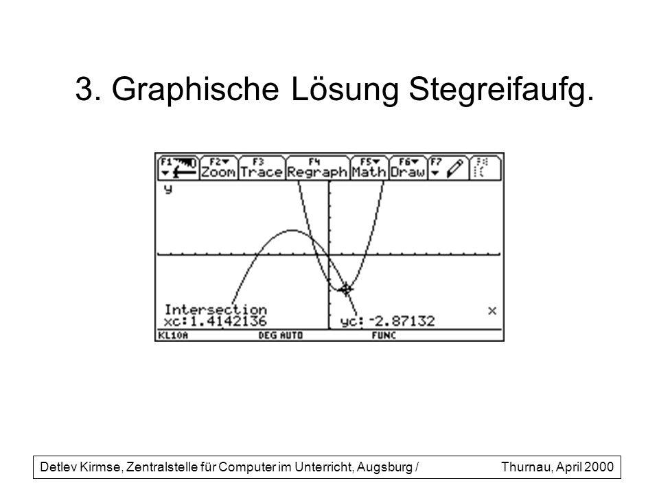 3. Graphische Lösung Stegreifaufg. Detlev Kirmse, Zentralstelle für Computer im Unterricht, Augsburg /Thurnau, April 2000